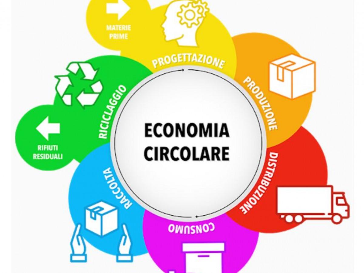 Al via la presentazione dei progetti R&D per l'economia circolare